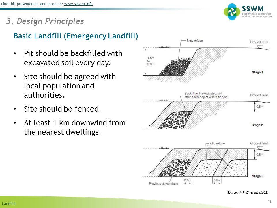 Basic Landfill (Emergency Landfill) (HARVEY et al. 2002)
