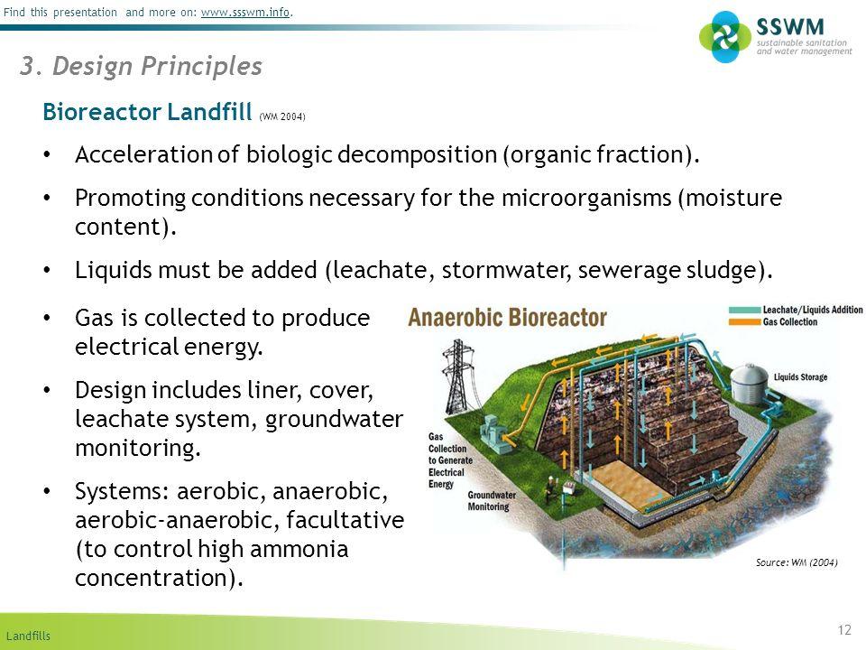 Bioreactor Landfill (WM 2004)