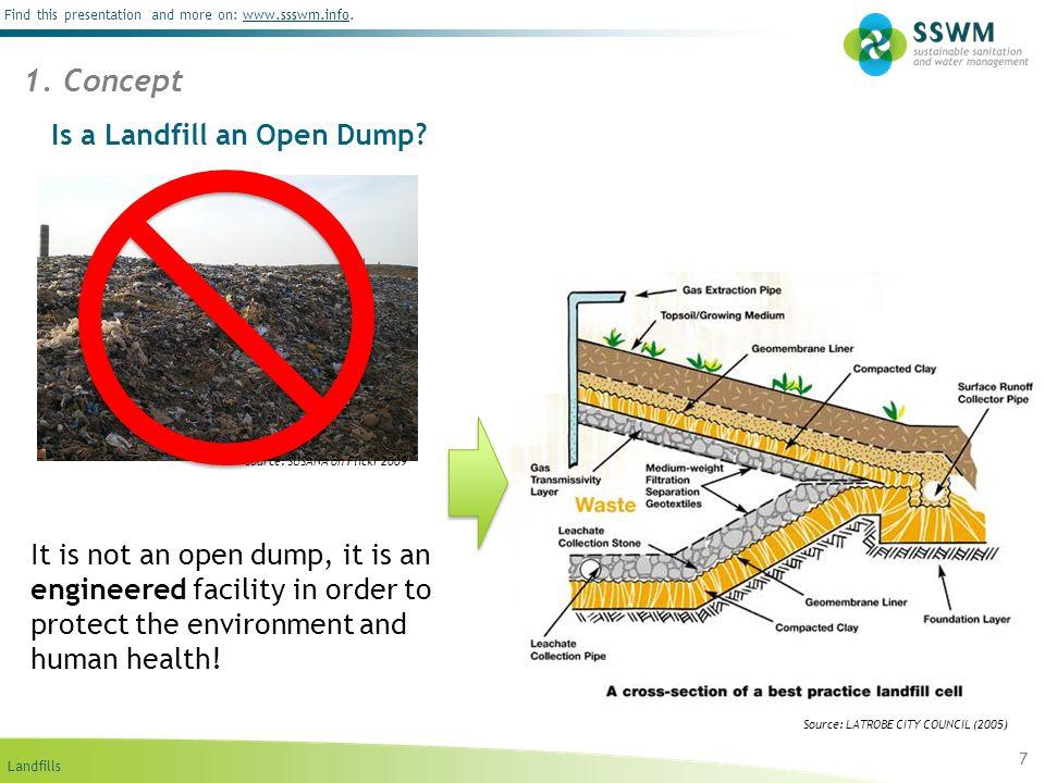 Is a Landfill an Open Dump