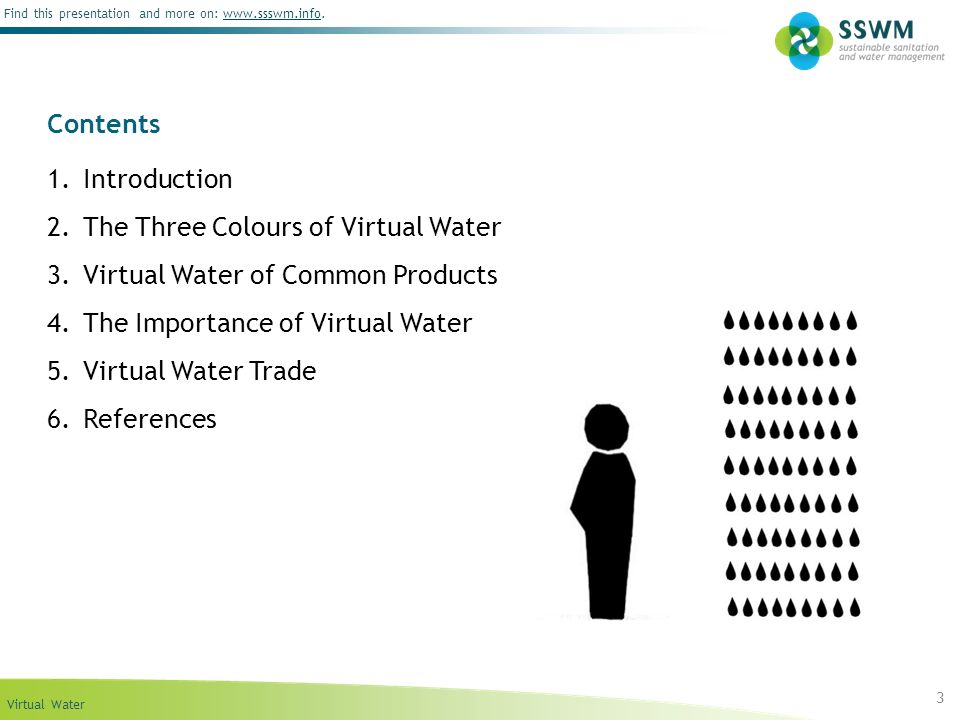 Contents Introduction. The Three Colours of Virtual Water. Virtual Water of Common Products. The Importance of Virtual Water.