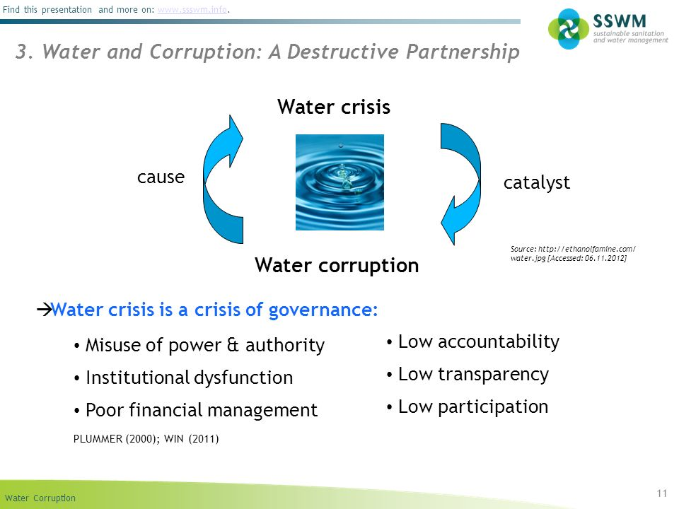 3. Water and Corruption: A Destructive Partnership