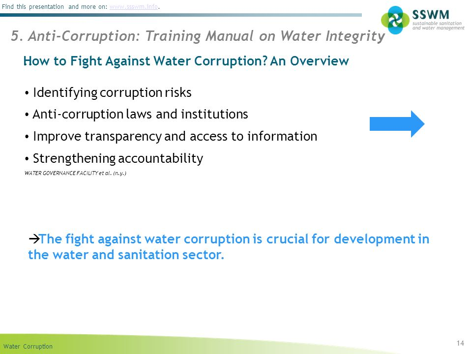 How to Fight Against Water Corruption An Overview