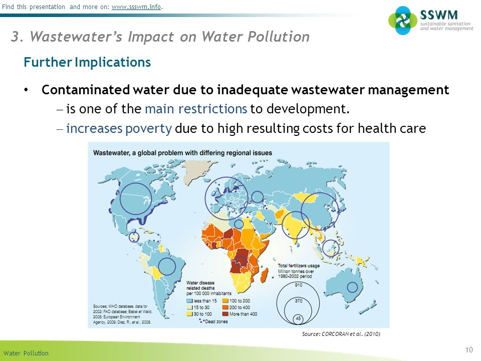 3. Wastewater's Impact on Water Pollution