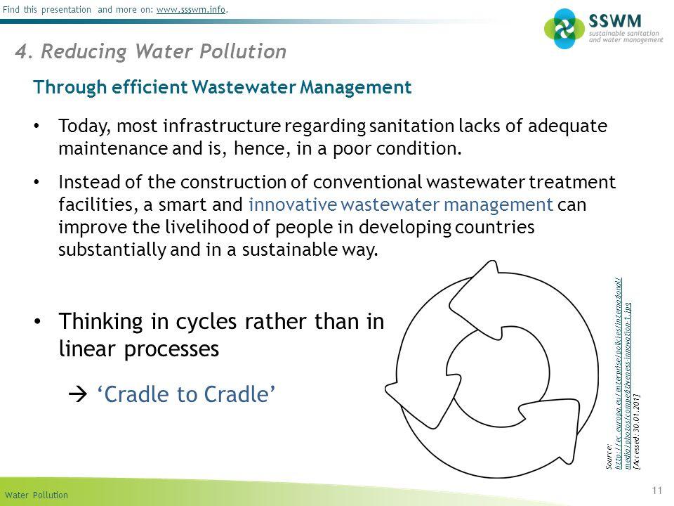Through efficient Wastewater Management
