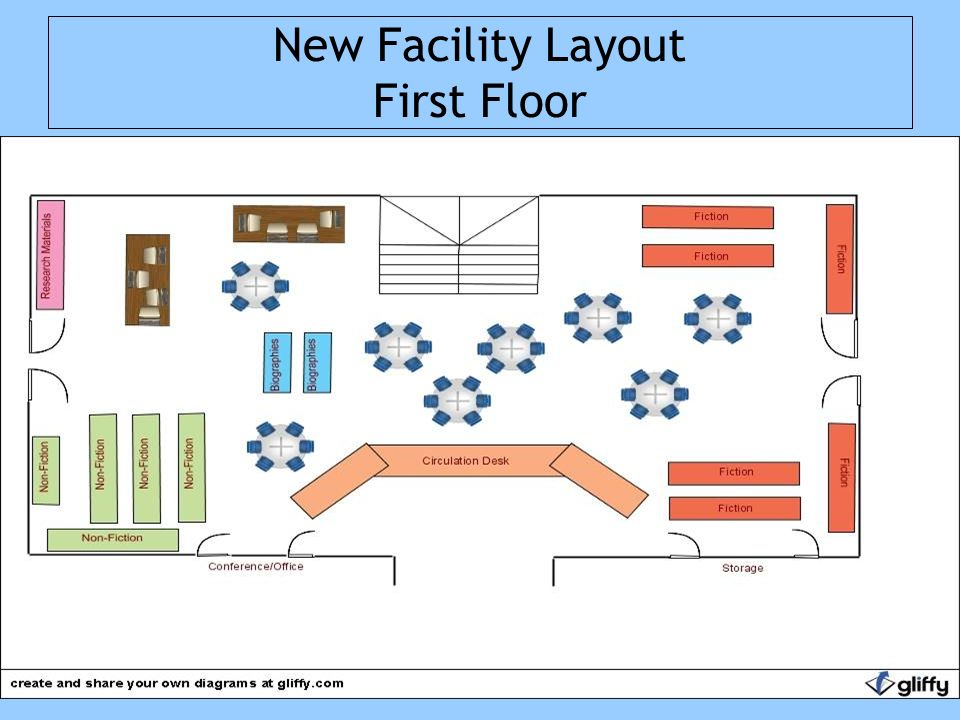 pom facility layout Green up trends in eco-friendly facility design by jessica royer ocken it has gotten a little easier to love the earth although constructing recreation buildings (or sprucing up the ones you have) in a green or sustainable way still takes some extra planning and effort, it's not a task reserved solely for those who crunch granola while.