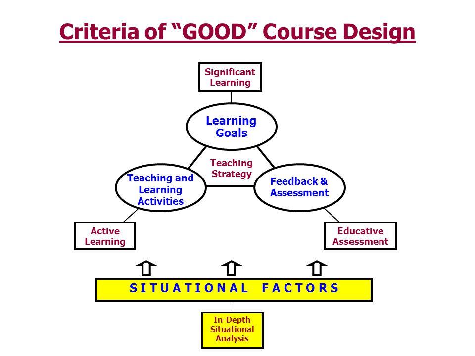 Criteria of GOOD Course Design
