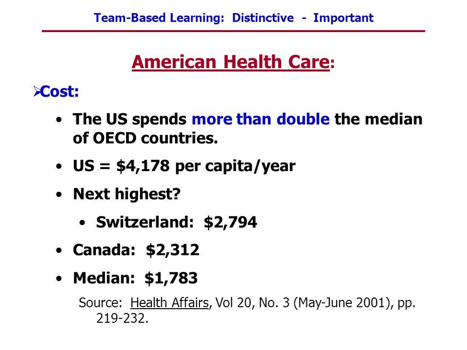 American Health Care: Cost: