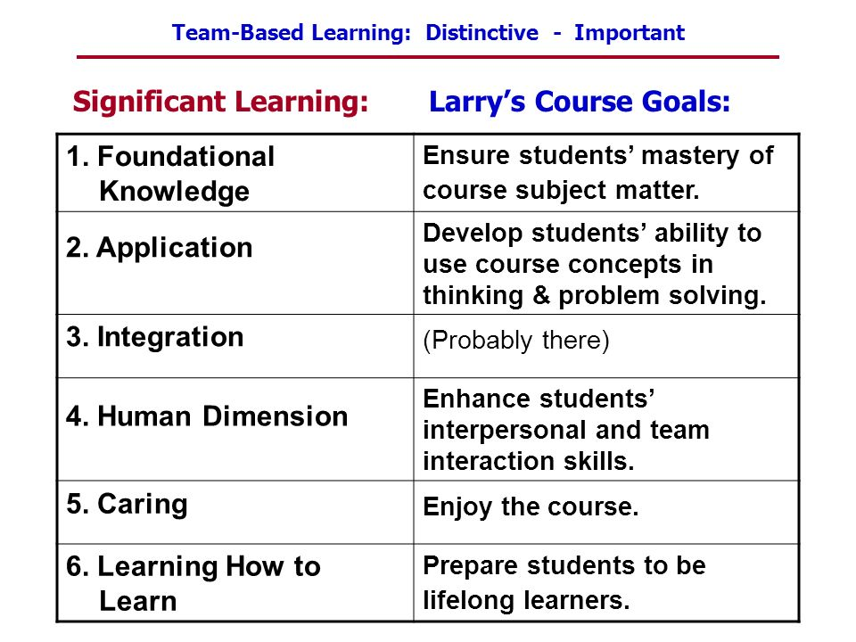 Significant Learning: Larry's Course Goals: 1. Foundational Knowledge