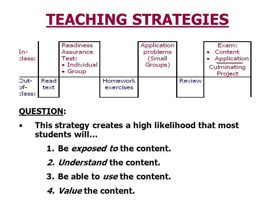 TEACHING STRATEGIES QUESTION: