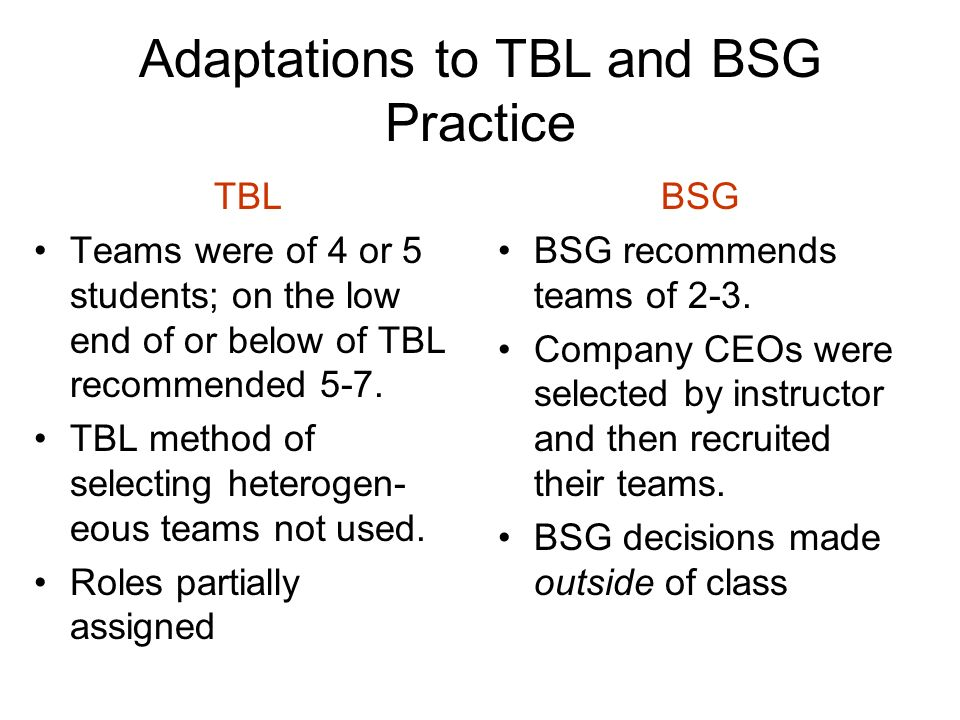 Adaptations to TBL and BSG Practice