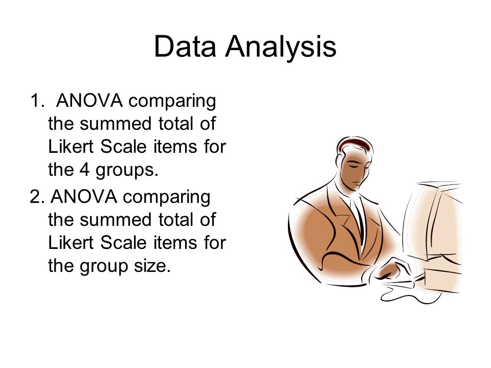 Data Analysis 1. ANOVA comparing the summed total of Likert Scale items for the 4 groups.