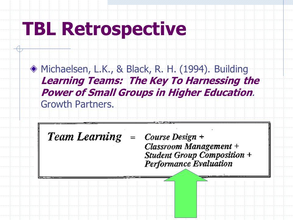 TBL Retrospective