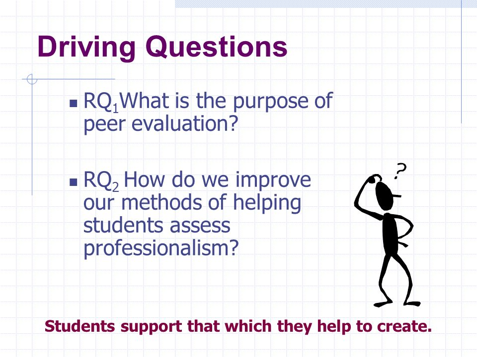 Driving Questions RQ1What is the purpose of peer evaluation