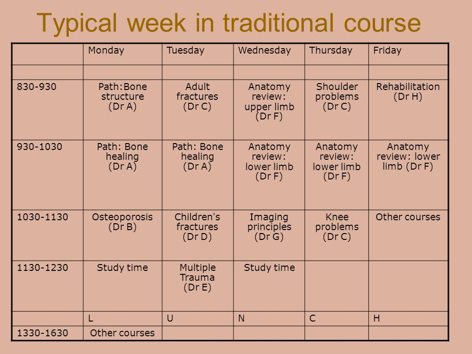 Typical week in traditional course