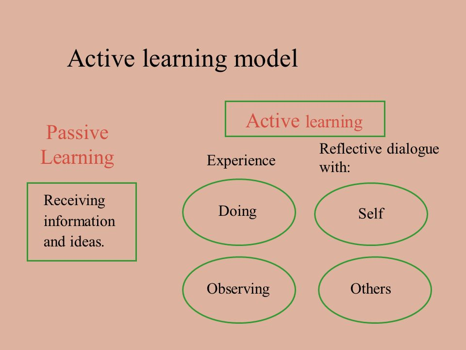 Active learning model Active learning Passive Learning