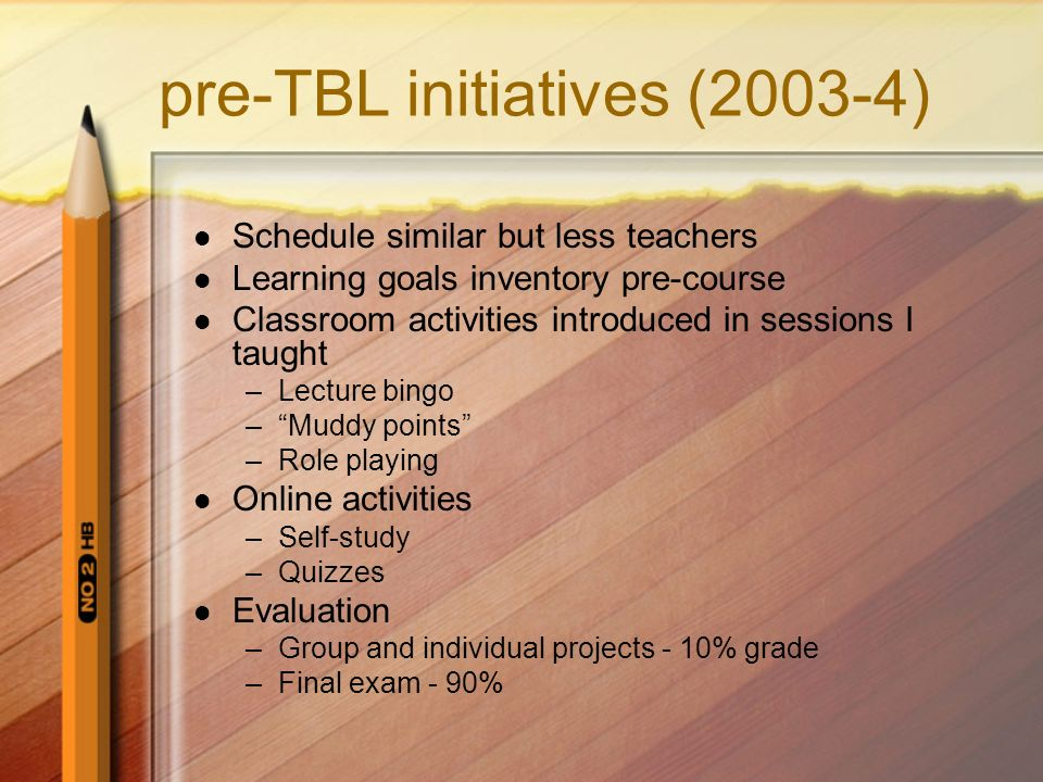 pre-TBL initiatives (2003-4)
