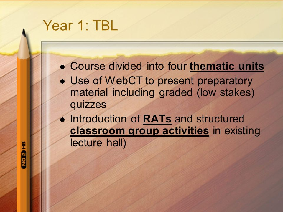 Year 1: TBL Course divided into four thematic units