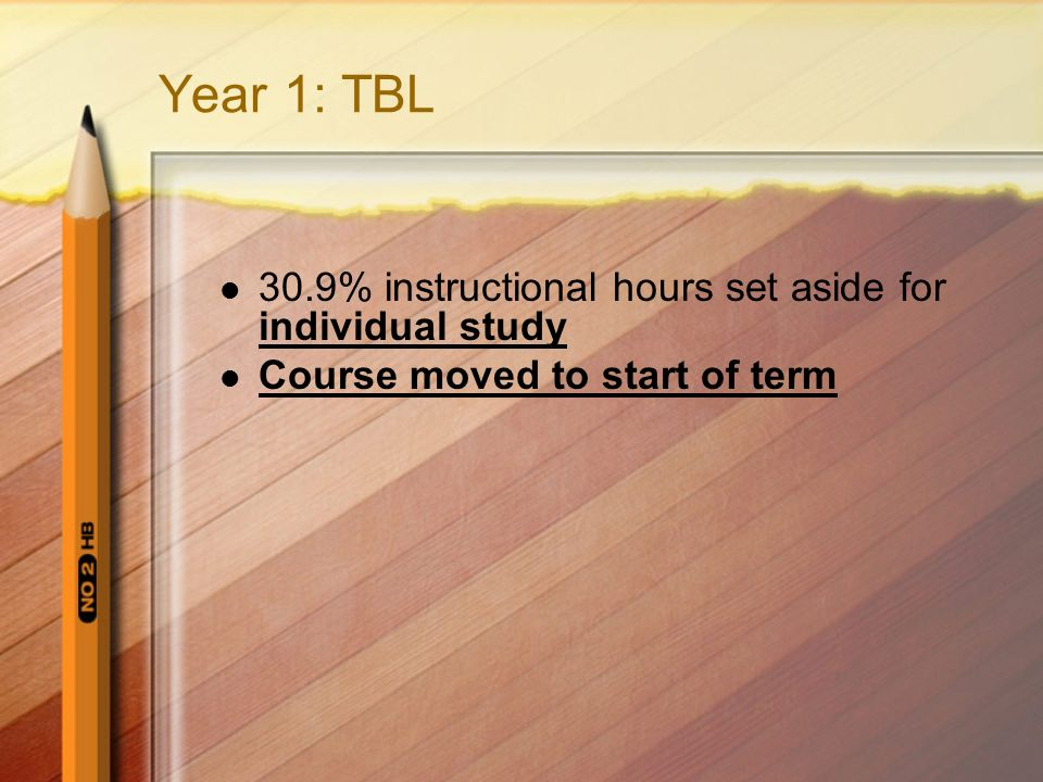Year 1: TBL 30.9% instructional hours set aside for individual study