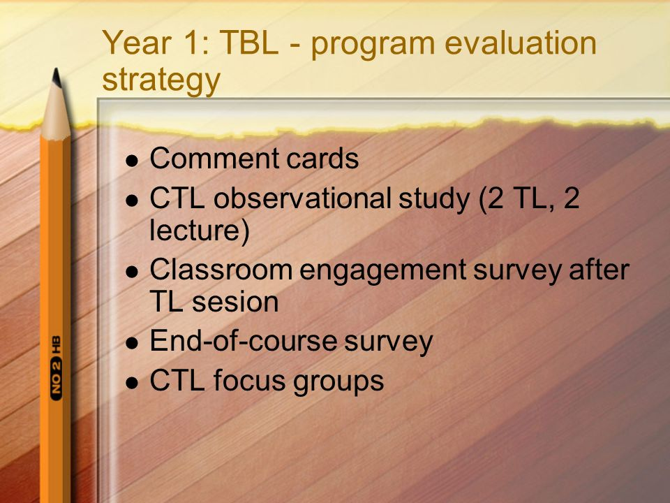 Year 1: TBL - program evaluation strategy