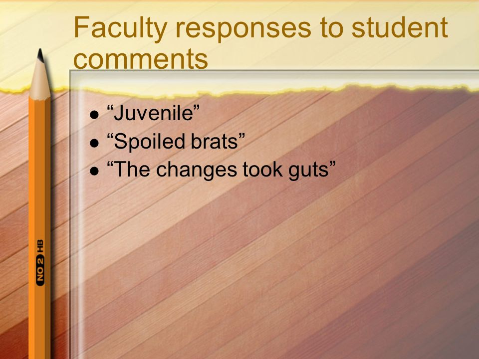 Faculty responses to student comments