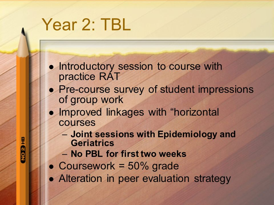 Year 2: TBL Introductory session to course with practice RAT