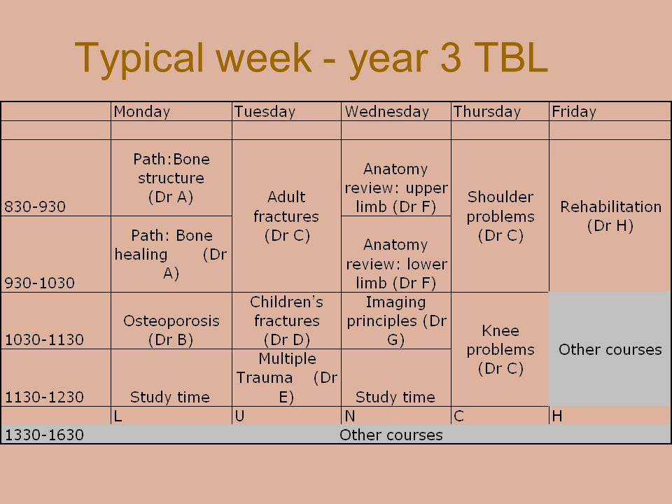Typical week - year 3 TBL