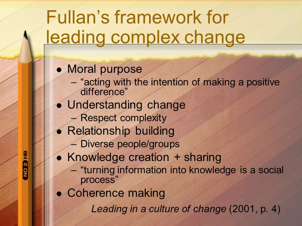 Fullan's framework for leading complex change