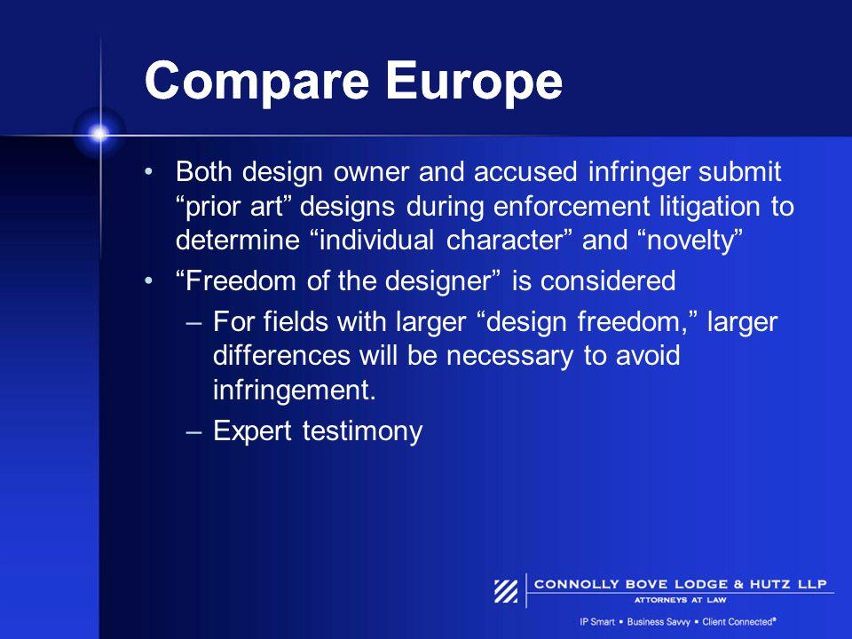 Compare Europe