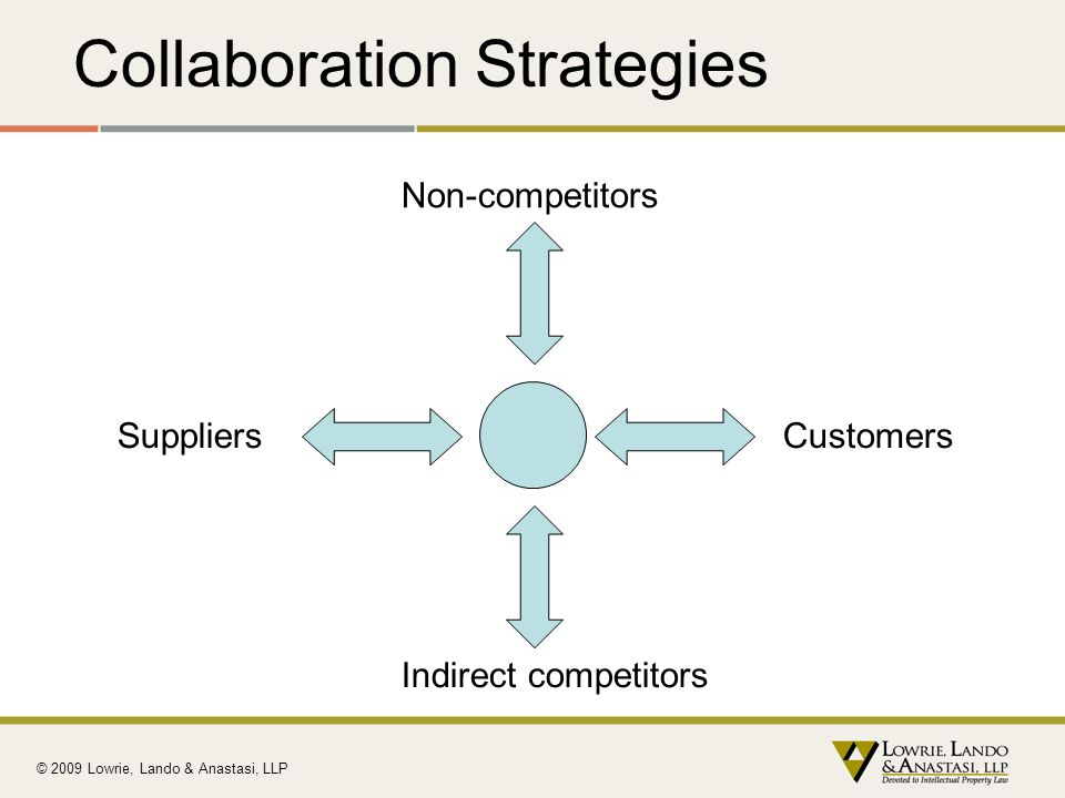 Collaboration Strategies