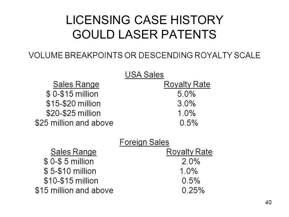 LICENSING CASE HISTORY GOULD LASER PATENTS
