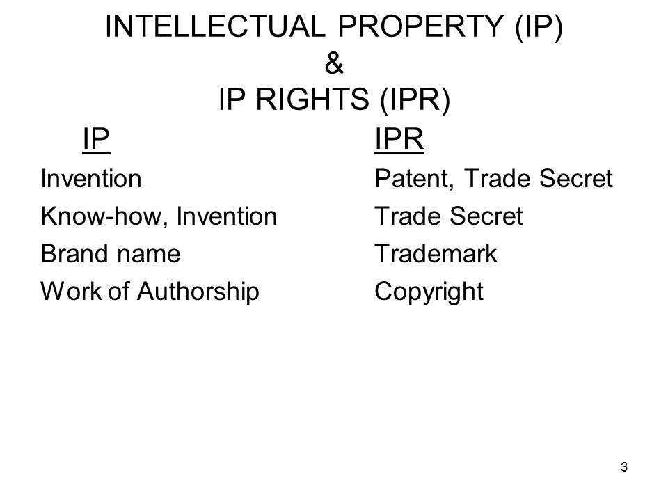 INTELLECTUAL PROPERTY (IP) & IP RIGHTS (IPR)