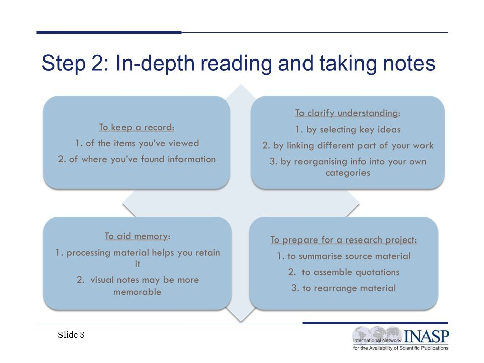 Step 2: In-depth reading and taking notes