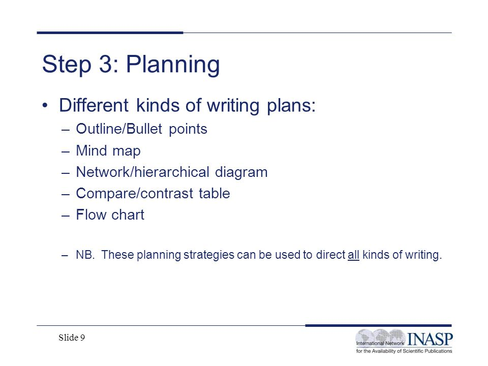 Step 3: Planning Different kinds of writing plans: