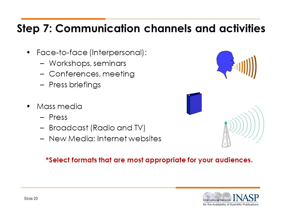 Step 7: Communication channels and activities