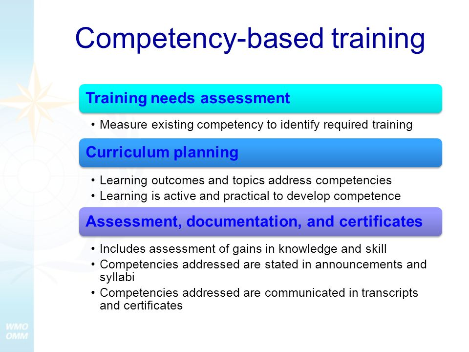 what do competency frameworks mean for trainers