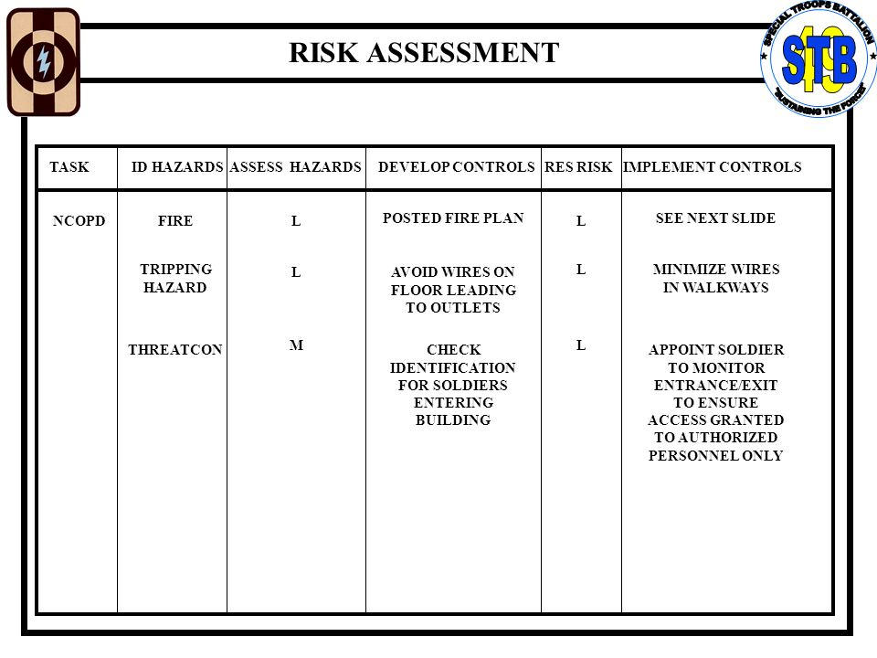 develop and implement a risk assessment Final guidance on risk analysis hipaa security rule implementation, assessment to covered entities seeking to develop and implement risk analysis and.