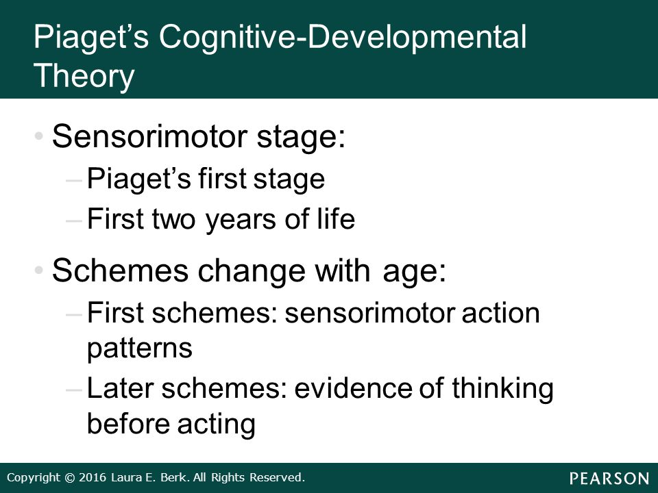 piaget s theory of cognitive development and supporting evidence Much of modern cognitive developmental theory stems from the work of the   during piaget's sensorimotor stage (birth to age 2), infants and toddlers learn by   evidence suggests that babies begin forming long‐term memories during the  first.