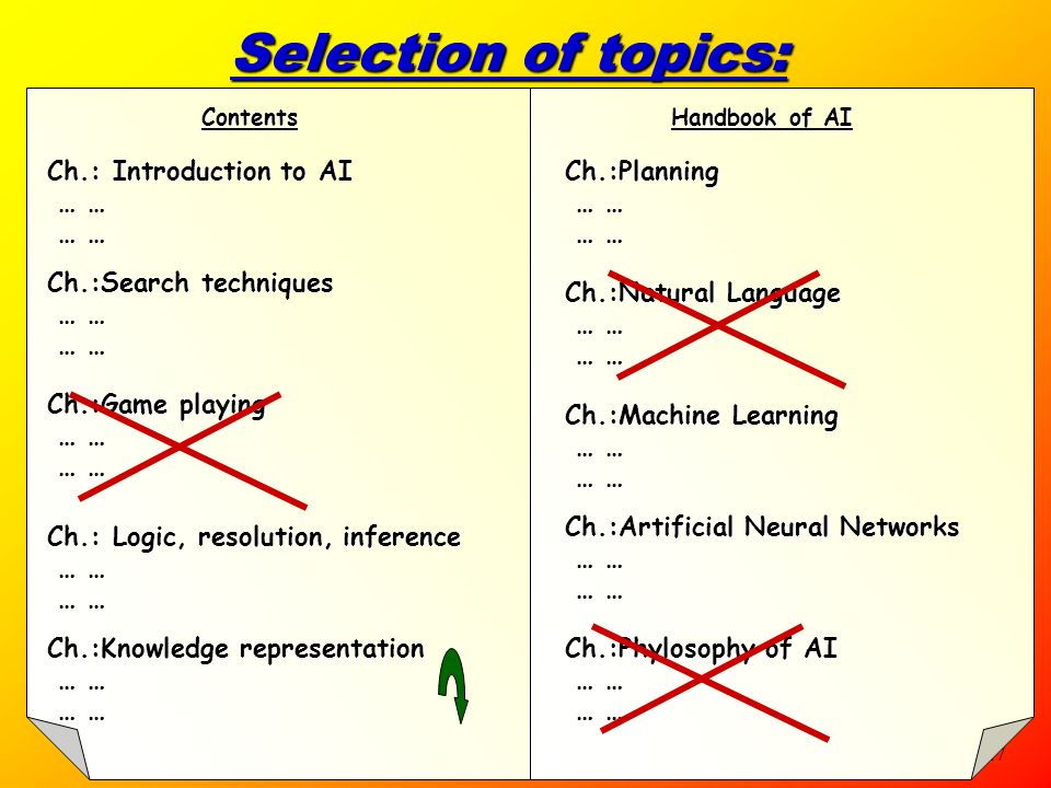 reason for selection of this topic
