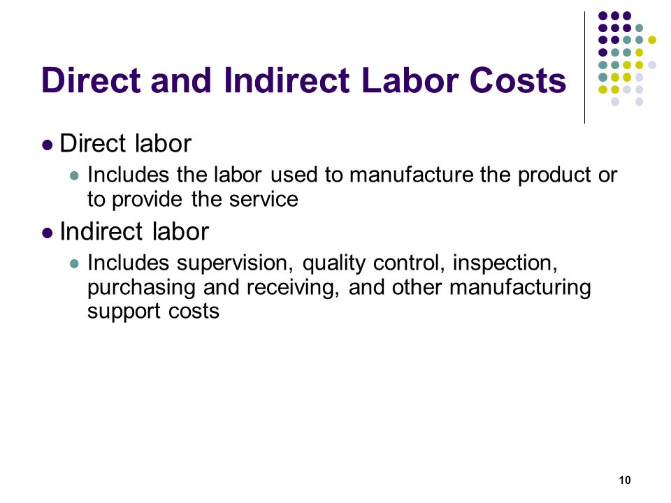 Direct and Indirect Labor Costs
