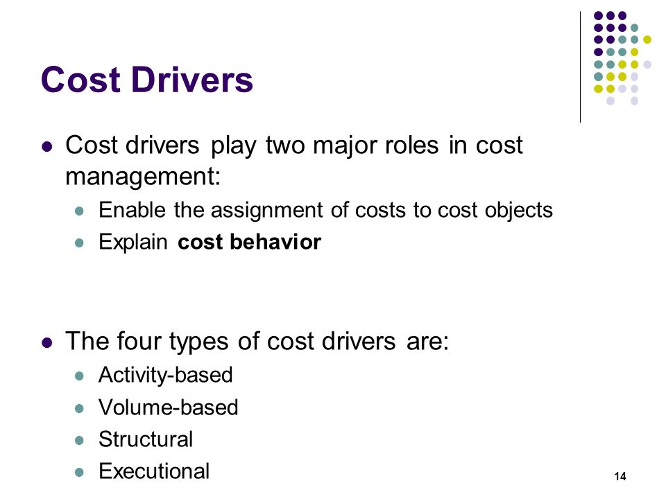 how is cost behavior analysis important to management of an organization Cvp fundamentally depends upon developing an understanding of cost behavior important to identify business called cost-volume-profit analysis.