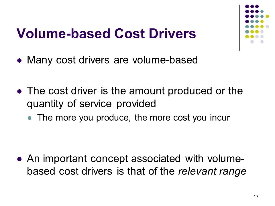 Volume-based Cost Drivers