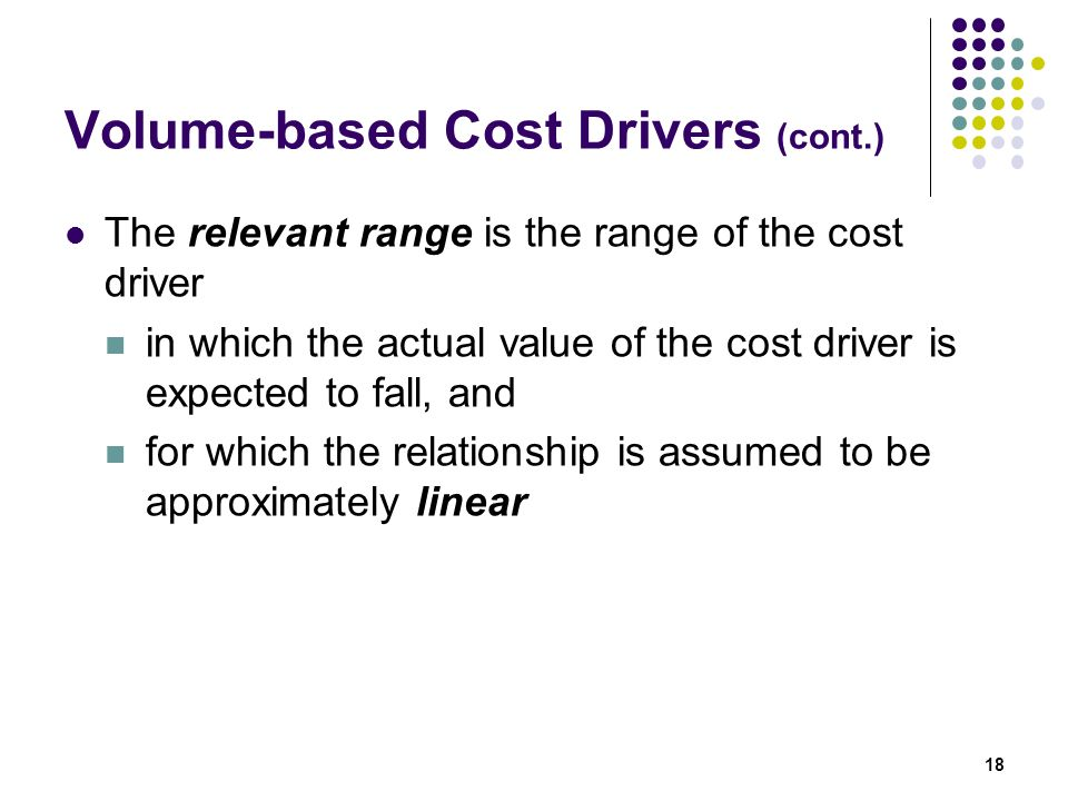Volume-based Cost Drivers (cont.)