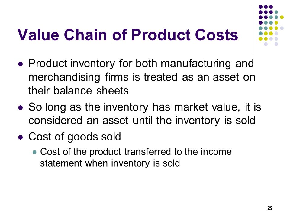 Value Chain of Product Costs