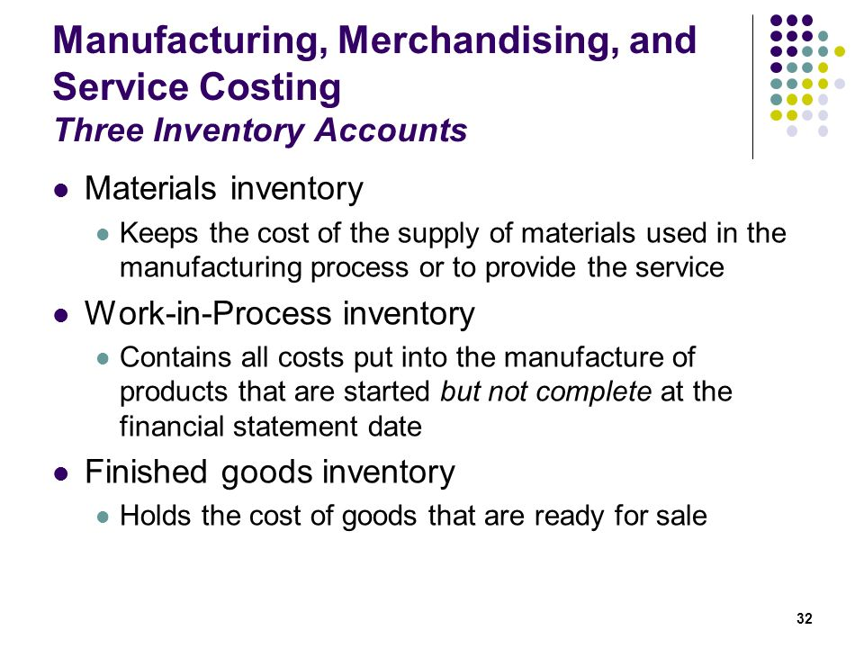 Manufacturing, Merchandising, and Service Costing Three Inventory Accounts
