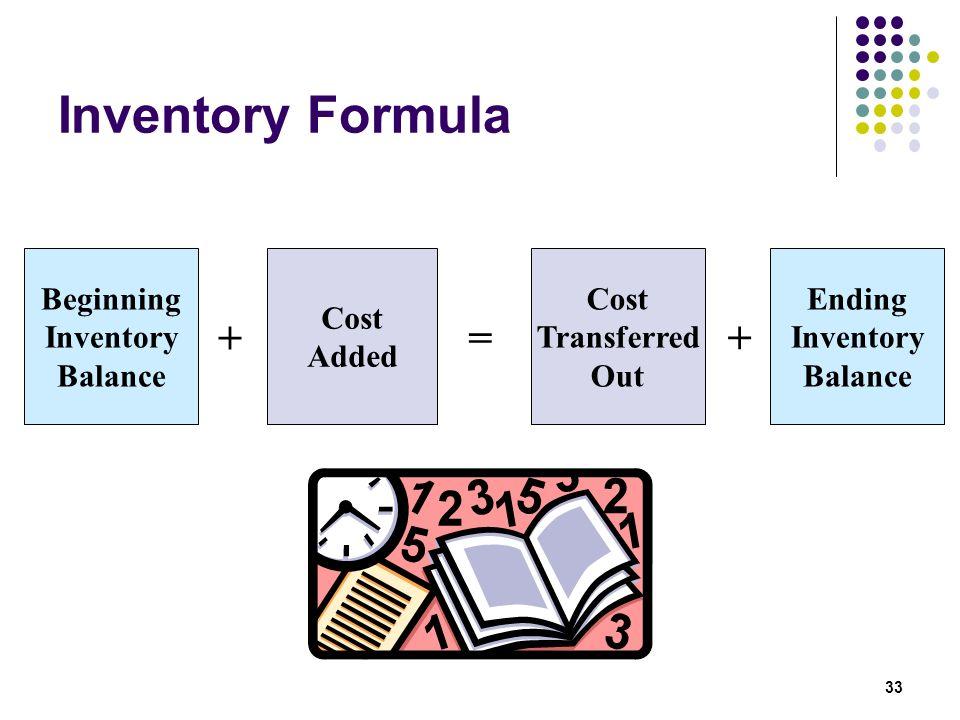 Ending Inventory Balance