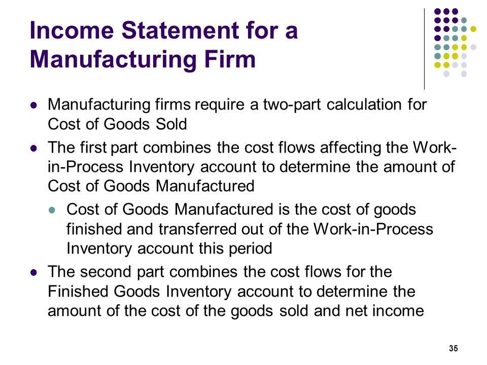 Income Statement for a Manufacturing Firm