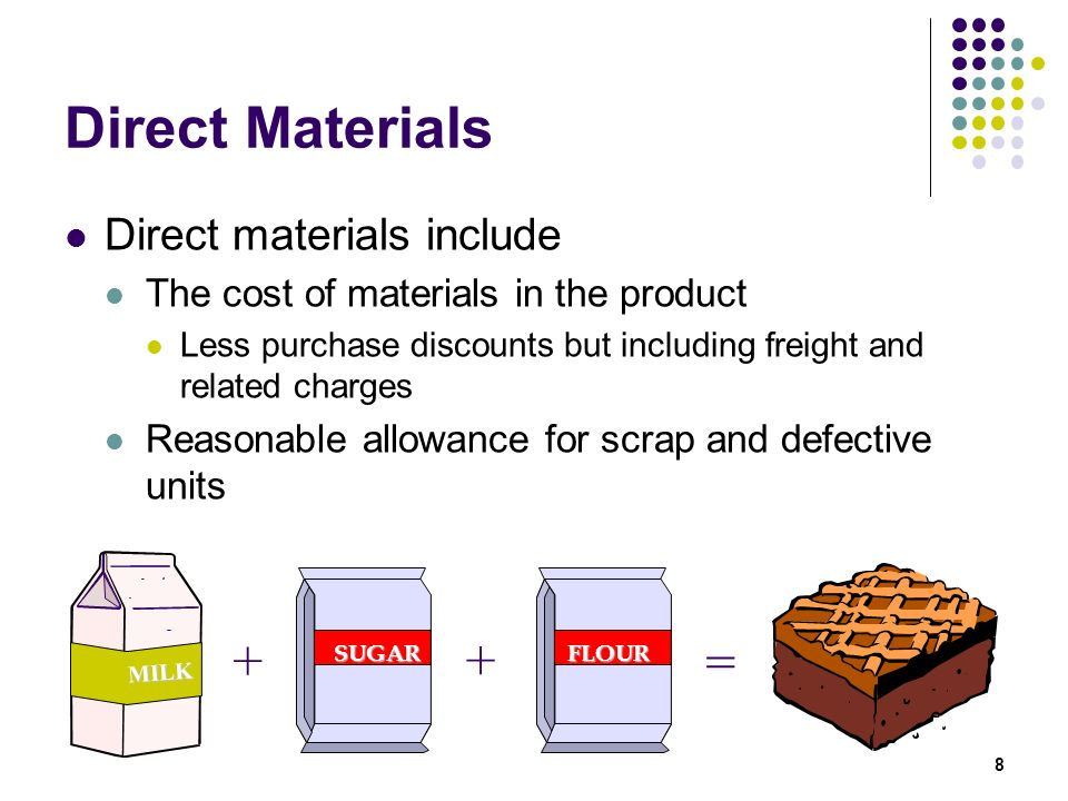 Direct Materials + = Direct materials include