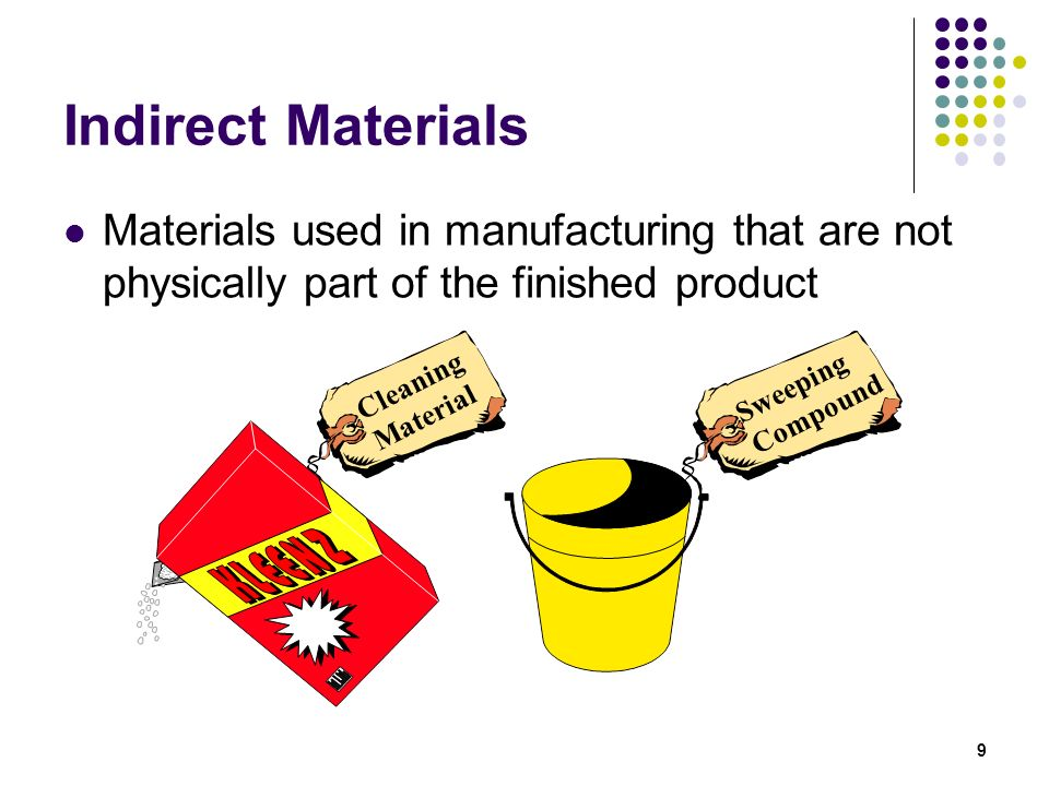 Indirect Materials Materials used in manufacturing that are not physically part of the finished product.