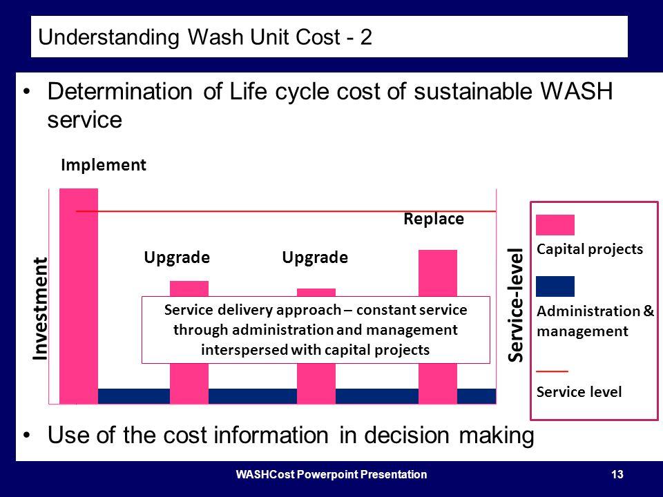 Understanding Wash Unit Cost - 2