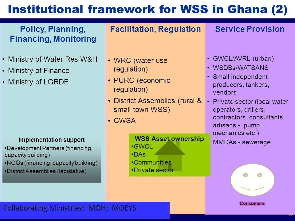 Institutional framework for WSS in Ghana (2)